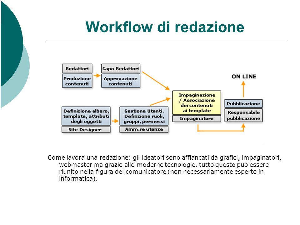 Workflow di redazione Come lavora una redazione: gli ideatori sono affiancati da grafici, impaginatori, webmaster ma grazie alle moderne tecnologie, t