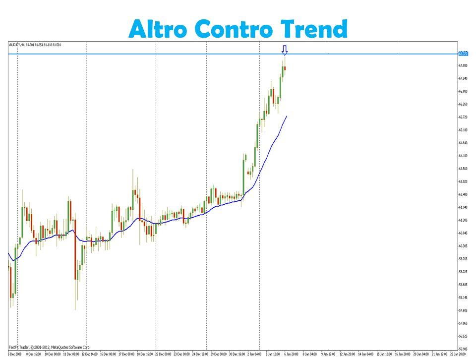 Altro Contro Trend