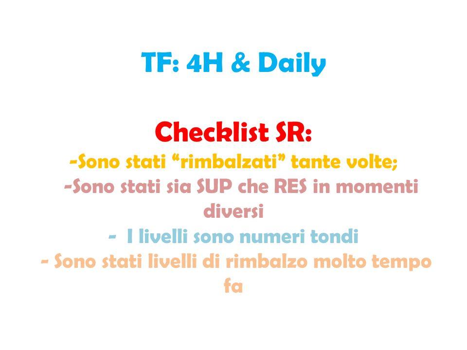 TF: 4H & Daily Checklist SR: -Sono stati rimbalzati tante volte; -Sono stati sia SUP che RES in momenti diversi - I livelli sono numeri tondi - Sono s