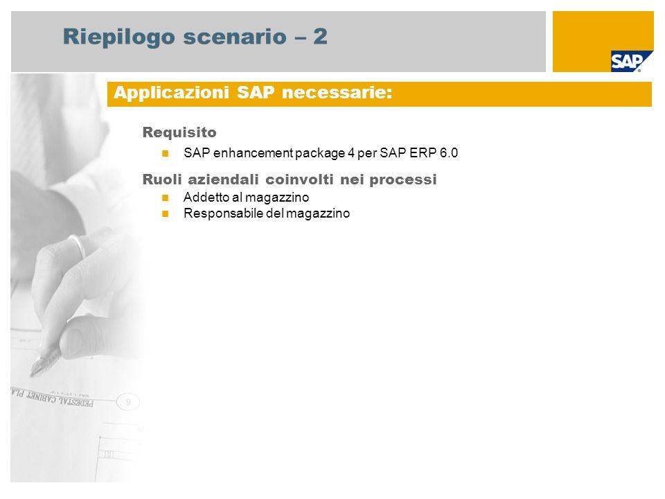 Requisito SAP enhancement package 4 per SAP ERP 6.0 Ruoli aziendali coinvolti nei processi Addetto al magazzino Responsabile del magazzino Applicazion
