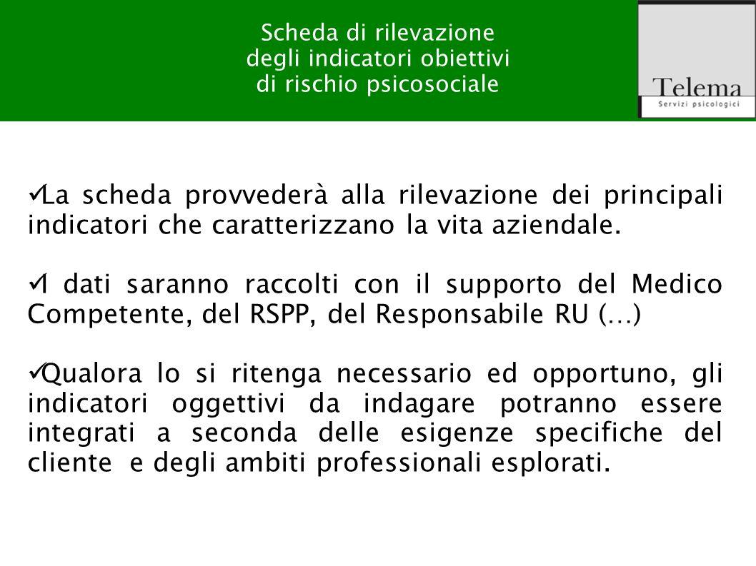 R. G. Zuffo, M. Barattucci Valutazione Rischio Stress-lavoro correlato La scheda provvederà alla rilevazione dei principali indicatori che caratterizz