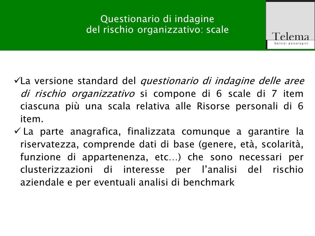 R. G. Zuffo, M. Barattucci Valutazione Rischio Stress-lavoro correlato La versione standard del questionario di indagine delle aree di rischio organiz