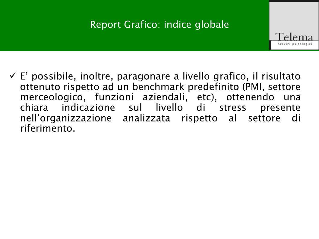 R. G. Zuffo, M. Barattucci Valutazione Rischio Stress-lavoro correlato E possibile, inoltre, paragonare a livello grafico, il risultato ottenuto rispe