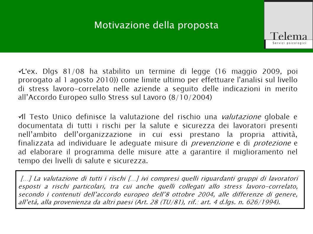 R. G. Zuffo, M. Barattucci Valutazione Rischio Stress-lavoro correlato L' ex. Dlgs 81/08 ha stabilito un termine di legge (16 maggio 2009, poi proroga
