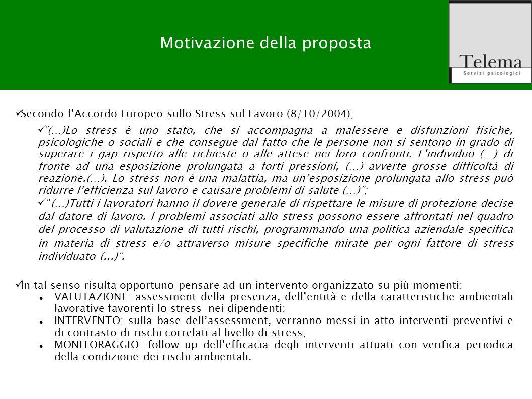 R. G. Zuffo, M. Barattucci Valutazione Rischio Stress-lavoro correlato Secondo lAccordo Europeo sullo Stress sul Lavoro (8/10/2004); (…)Lo stress è un