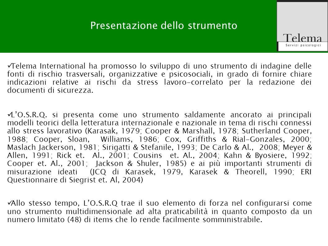 R. G. Zuffo, M. Barattucci Valutazione Rischio Stress-lavoro correlato Presentazione dello Strumento Presentazione dello strumento Telema Internationa
