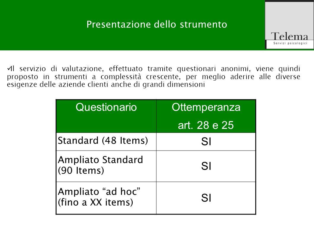 R. G. Zuffo, M. Barattucci Valutazione Rischio Stress-lavoro correlato Il servizio di valutazione, effettuato tramite questionari anonimi, viene quind