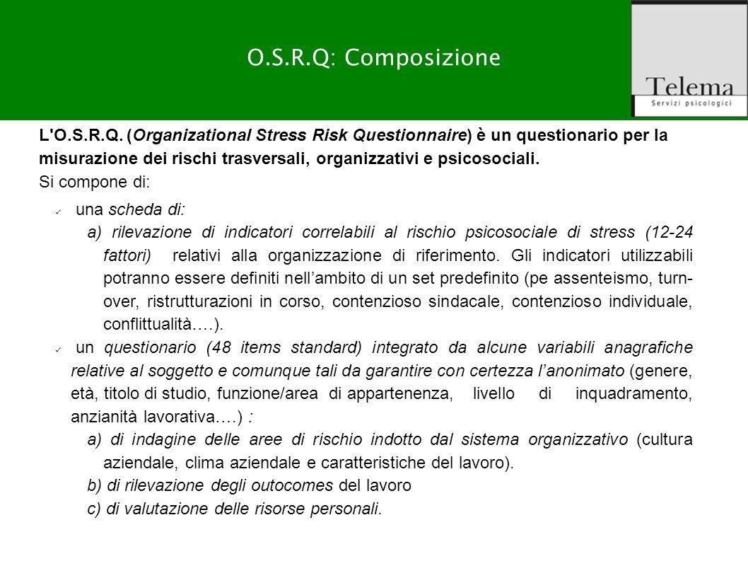 R. G. Zuffo, M. Barattucci Valutazione Rischio Stress-lavoro correlato Presentazione dello Strumento O.S.R.Q: Composizione L'O.S.R.Q. (Organizational