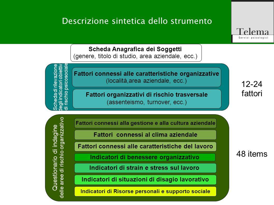 R. G. Zuffo, M. Barattucci Valutazione Rischio Stress-lavoro correlato Scheda di rilevazione degli indicatori obiettivi di rischio psicosociale 12-24