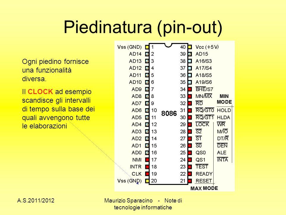 A.S.2011/2012Maurizio Sparacino - Note di tecnologie informatiche Piedinatura (pin-out) Ogni piedino fornisce una funzionalità diversa.