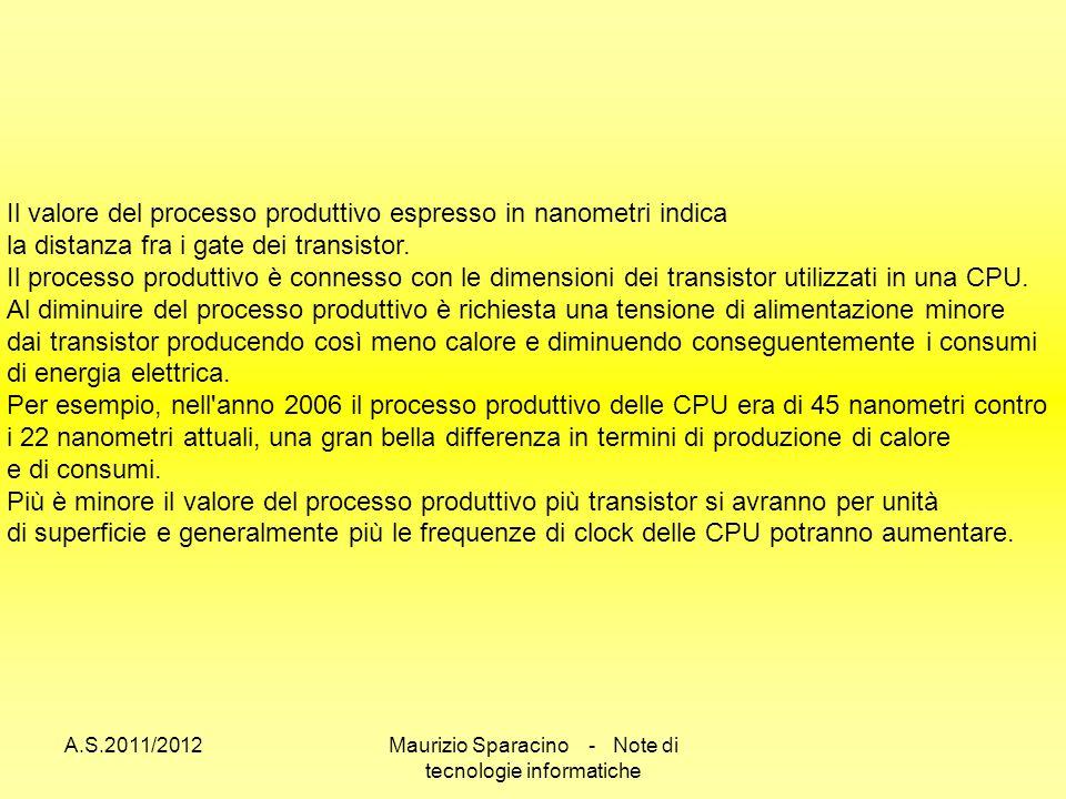 A.S.2011/2012Maurizio Sparacino - Note di tecnologie informatiche Il valore del processo produttivo espresso in nanometri indica la distanza fra i gate dei transistor.