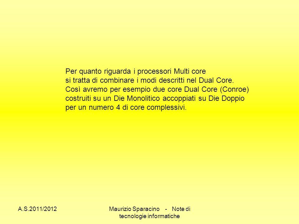 A.S.2011/2012Maurizio Sparacino - Note di tecnologie informatiche Per quanto riguarda i processori Multi core si tratta di combinare i modi descritti nel Dual Core.