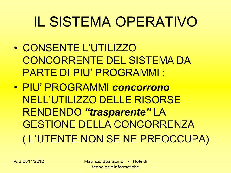 A.S.2011/2012Maurizio Sparacino - Note di tecnologie informatiche IL SISTEMA OPERATIVO CONSENTE LUTILIZZO CONCORRENTE DEL SISTEMA DA PARTE DI PIU PROGRAMMI : PIU PROGRAMMI concorrono NELLUTILIZZO DELLE RISORSE RENDENDO trasparente LA GESTIONE DELLA CONCORRENZA ( LUTENTE NON SE NE PREOCCUPA)