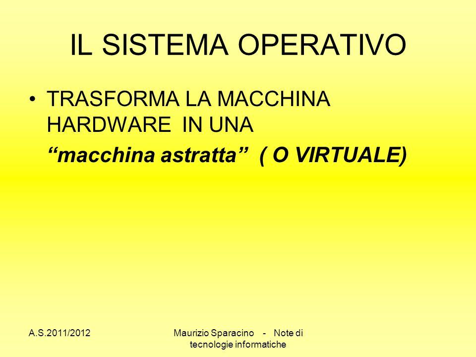 A.S.2011/2012Maurizio Sparacino - Note di tecnologie informatiche IL SISTEMA OPERATIVO TRASFORMA LA MACCHINA HARDWARE IN UNA macchina astratta ( O VIRTUALE)