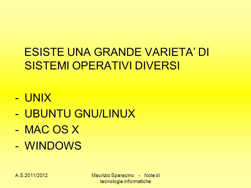 A.S.2011/2012Maurizio Sparacino - Note di tecnologie informatiche ESISTE UNA GRANDE VARIETA DI SISTEMI OPERATIVI DIVERSI -UNIX -UBUNTU GNU/LINUX -MAC OS X -WINDOWS