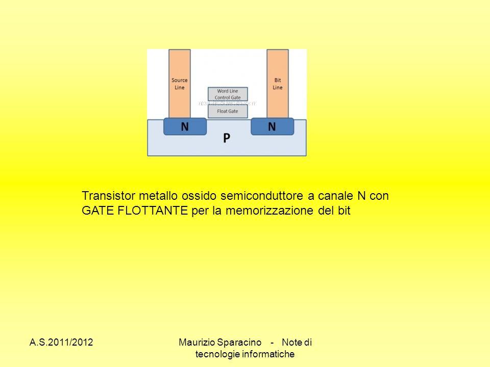 A.S.2011/2012Maurizio Sparacino - Note di tecnologie informatiche Transistor metallo ossido semiconduttore a canale N con GATE FLOTTANTE per la memorizzazione del bit