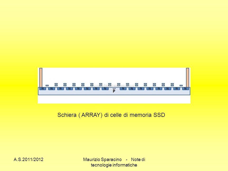 A.S.2011/2012Maurizio Sparacino - Note di tecnologie informatiche Schiera ( ARRAY) di celle di memoria SSD