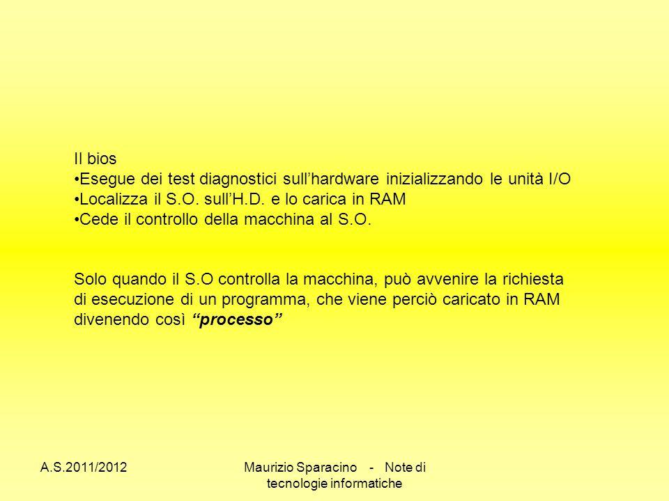 A.S.2011/2012Maurizio Sparacino - Note di tecnologie informatiche Il bios Esegue dei test diagnostici sullhardware inizializzando le unità I/O Localizza il S.O.