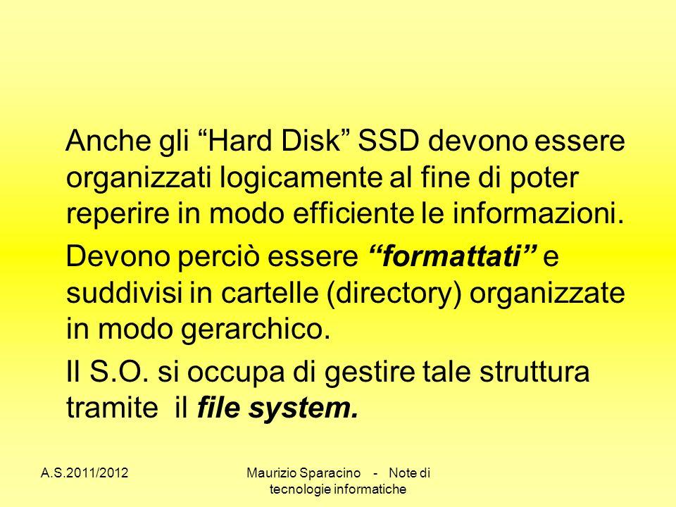 A.S.2011/2012Maurizio Sparacino - Note di tecnologie informatiche Anche gli Hard Disk SSD devono essere organizzati logicamente al fine di poter reperire in modo efficiente le informazioni.
