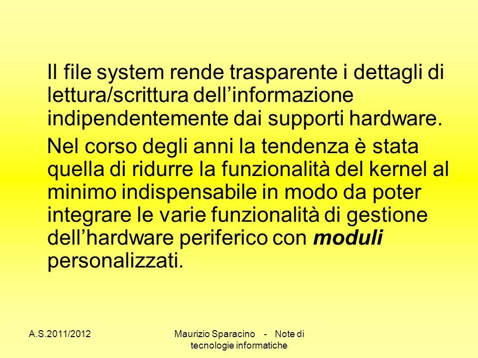 A.S.2011/2012Maurizio Sparacino - Note di tecnologie informatiche Il file system rende trasparente i dettagli di lettura/scrittura dellinformazione indipendentemente dai supporti hardware.