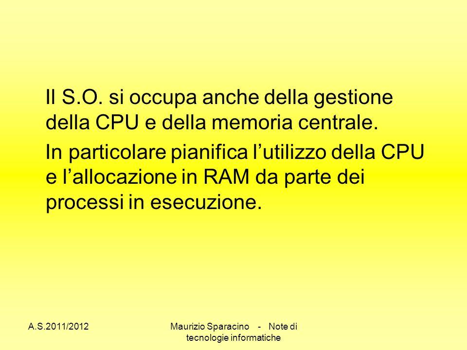 A.S.2011/2012Maurizio Sparacino - Note di tecnologie informatiche Il S.O.