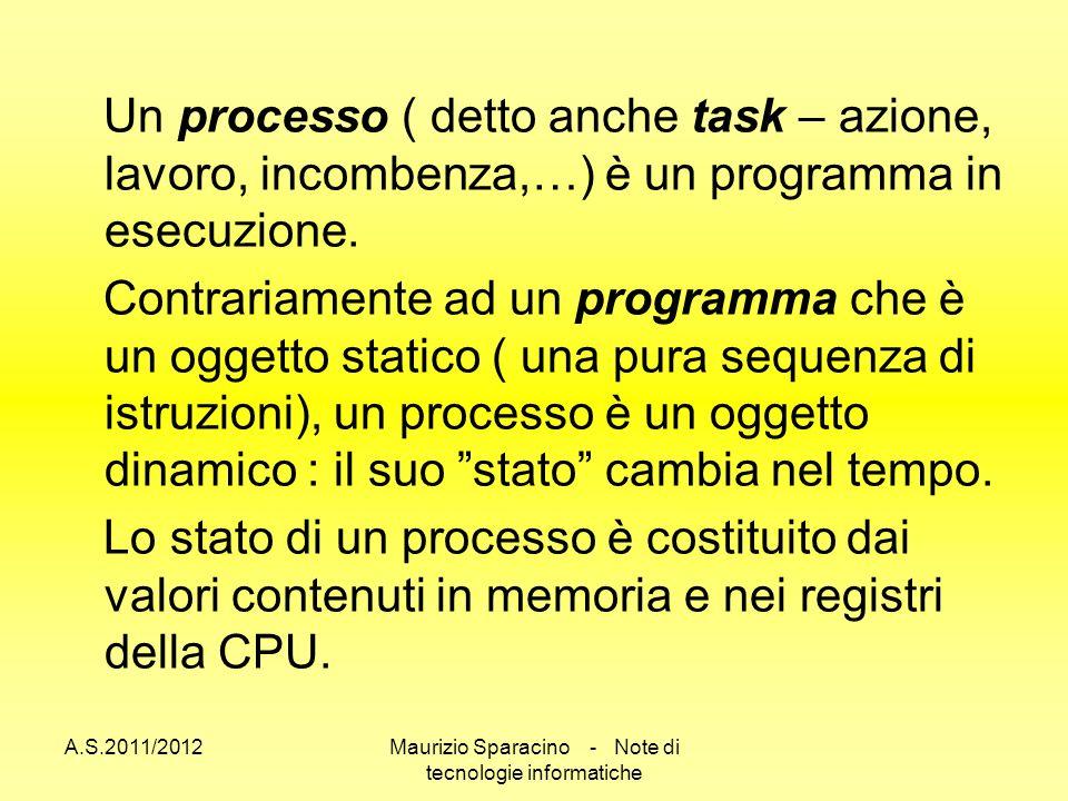 A.S.2011/2012Maurizio Sparacino - Note di tecnologie informatiche Un processo ( detto anche task – azione, lavoro, incombenza,…) è un programma in esecuzione.