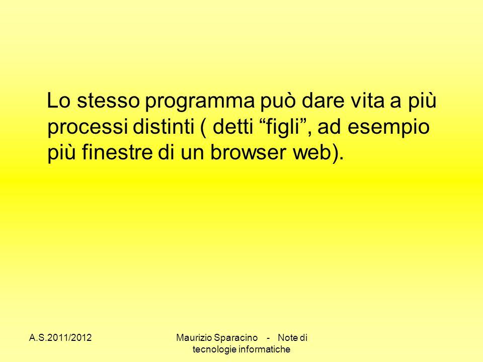 A.S.2011/2012Maurizio Sparacino - Note di tecnologie informatiche Lo stesso programma può dare vita a più processi distinti ( detti figli, ad esempio più finestre di un browser web).