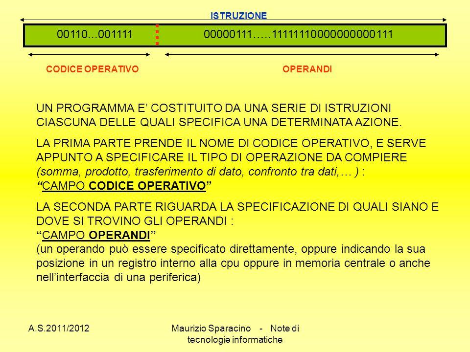 A.S.2011/2012Maurizio Sparacino - Note di tecnologie informatiche 00110...00111100000111…..11111110000000000111 UN PROGRAMMA E COSTITUITO DA UNA SERIE DI ISTRUZIONI CIASCUNA DELLE QUALI SPECIFICA UNA DETERMINATA AZIONE.