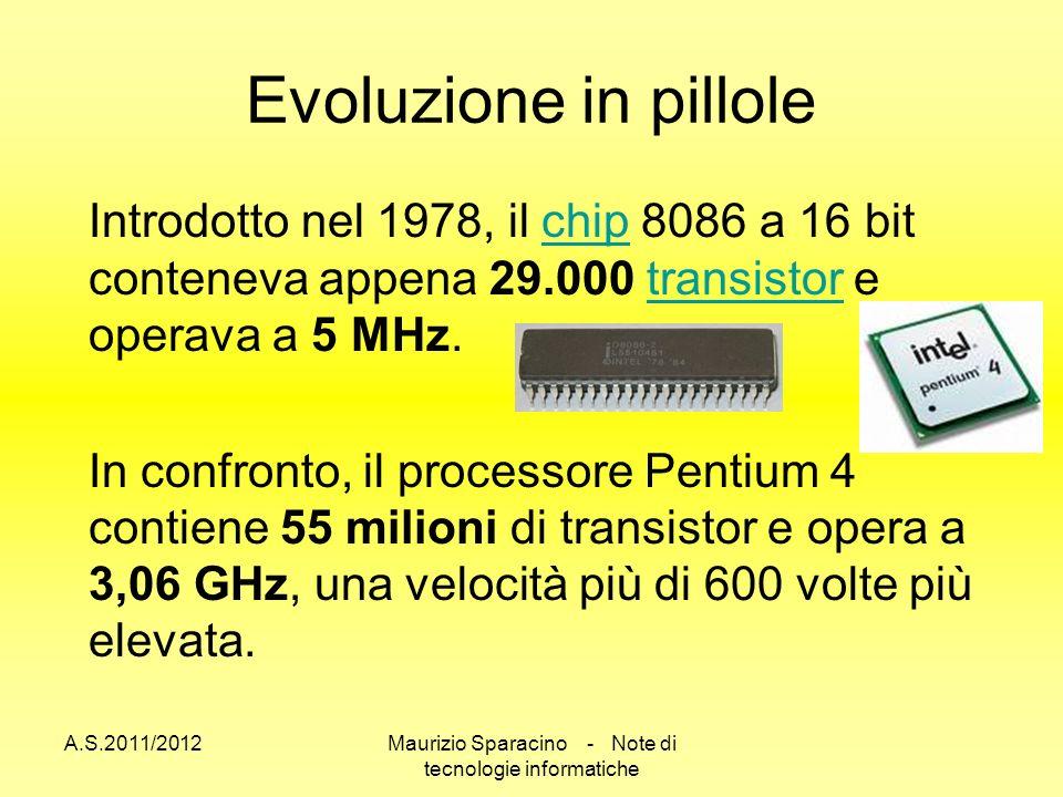 A.S.2011/2012Maurizio Sparacino - Note di tecnologie informatiche Evoluzione in pillole Introdotto nel 1978, il chip 8086 a 16 bit conteneva appena 29.000 transistor e operava a 5 MHz.chiptransistor In confronto, il processore Pentium 4 contiene 55 milioni di transistor e opera a 3,06 GHz, una velocità più di 600 volte più elevata.