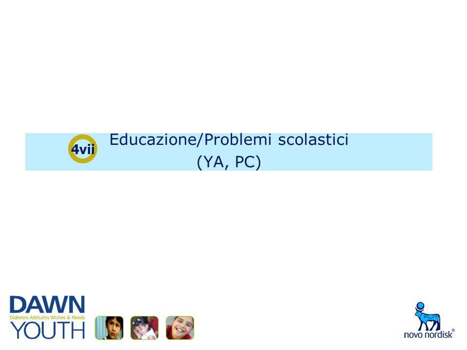Educazione/Problemi scolastici (YA, PC) 4vii