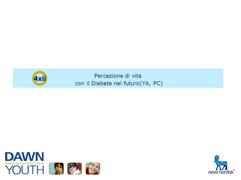 Percezione di vita con il Diabete nel futuro(YA, PC) 4xii