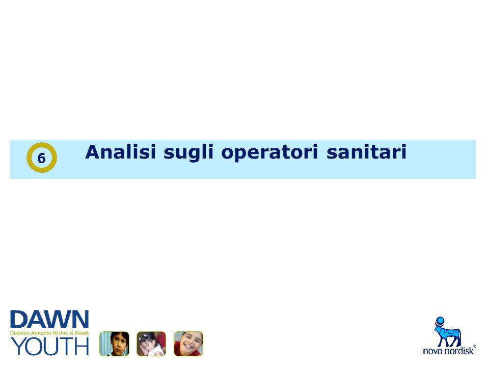 Analisi sugli operatori sanitari 6