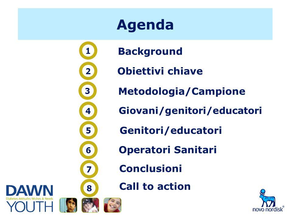 Background Agenda Obiettivi chiave Metodologia/Campione Giovani/genitori/educatori Genitori/educatori Operatori Sanitari 1 2 3 4 5 6 7 8 Conclusioni Call to action