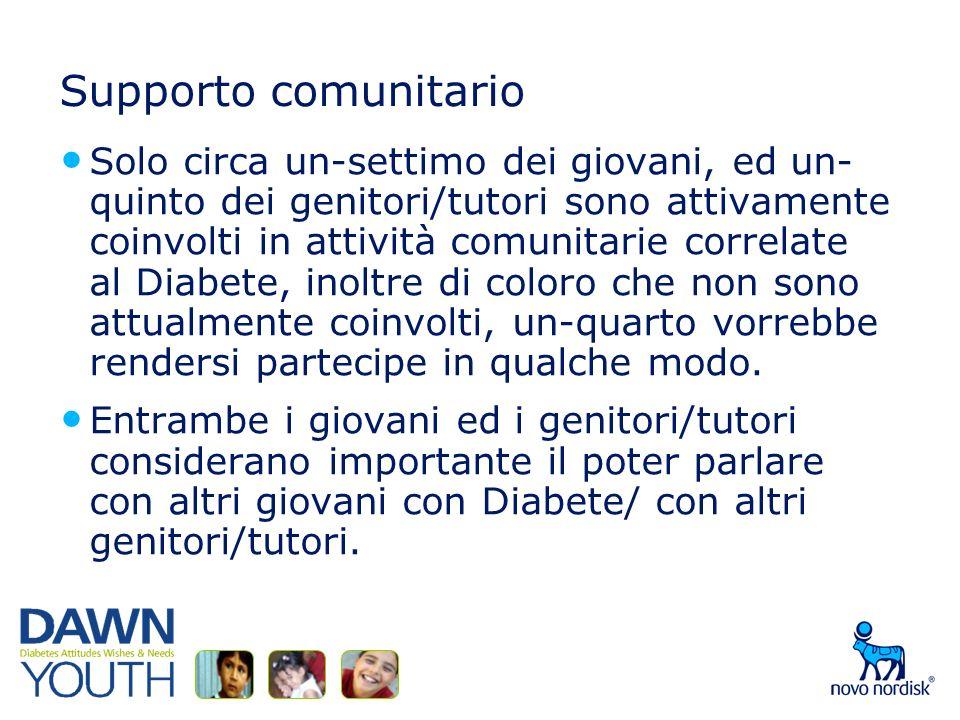 Supporto comunitario Solo circa un-settimo dei giovani, ed un- quinto dei genitori/tutori sono attivamente coinvolti in attività comunitarie correlate al Diabete, inoltre di coloro che non sono attualmente coinvolti, un-quarto vorrebbe rendersi partecipe in qualche modo.