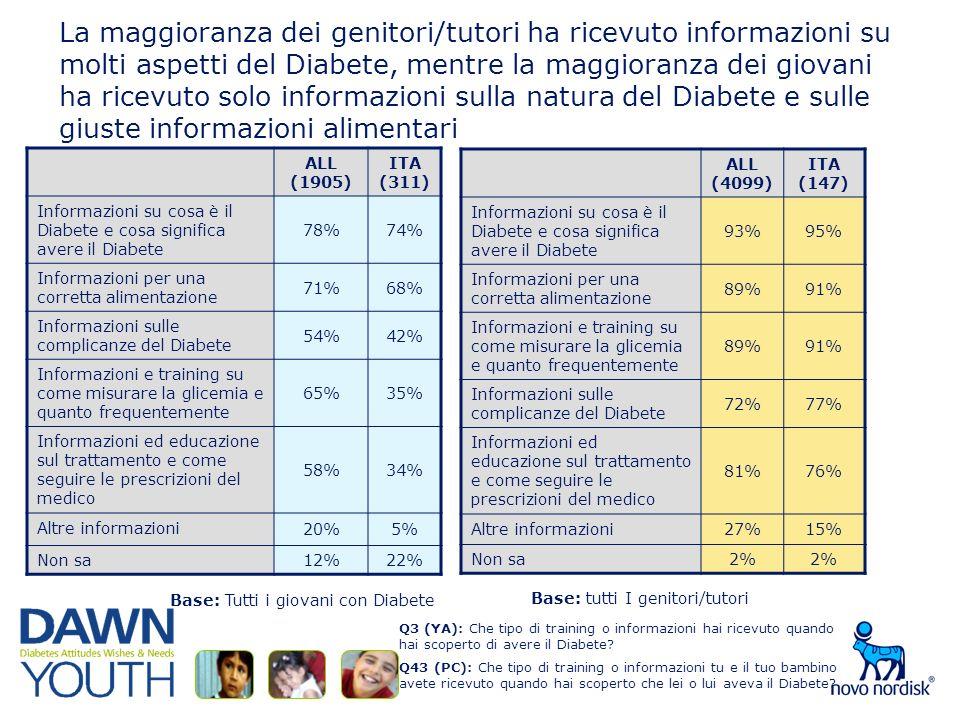 Q3 (YA): Che tipo di training o informazioni hai ricevuto quando hai scoperto di avere il Diabete.