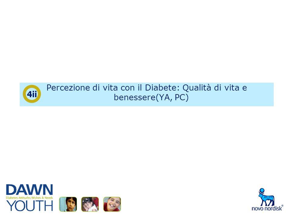 Percezione di vita con il Diabete: Qualità di vita e benessere(YA, PC) 4ii