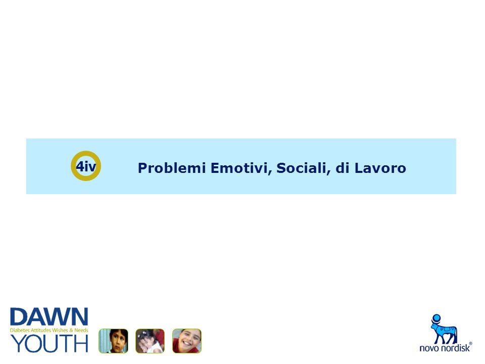 Problemi Emotivi, Sociali, di Lavoro 4iv