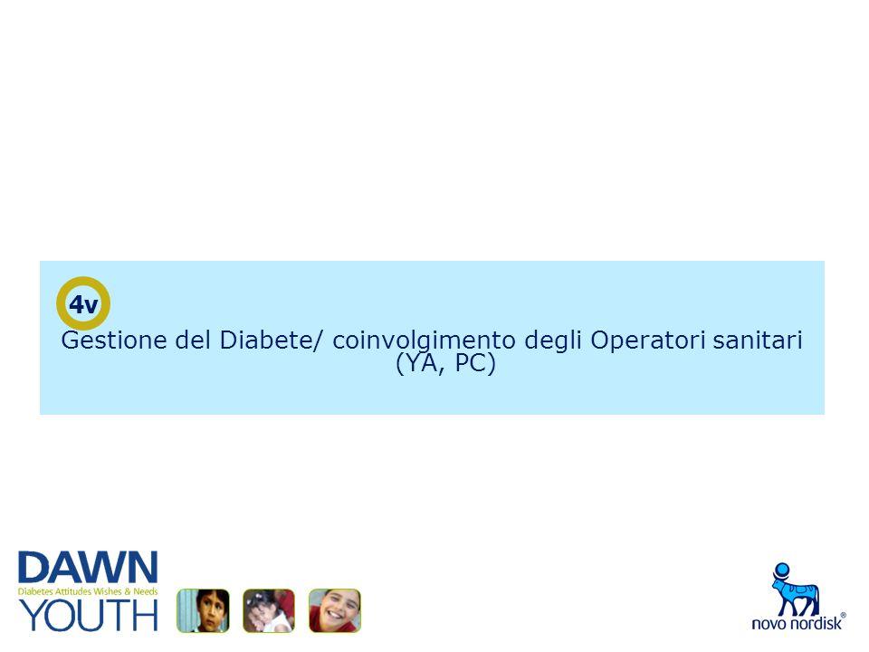 Gestione del Diabete/ coinvolgimento degli Operatori sanitari (YA, PC) 4v