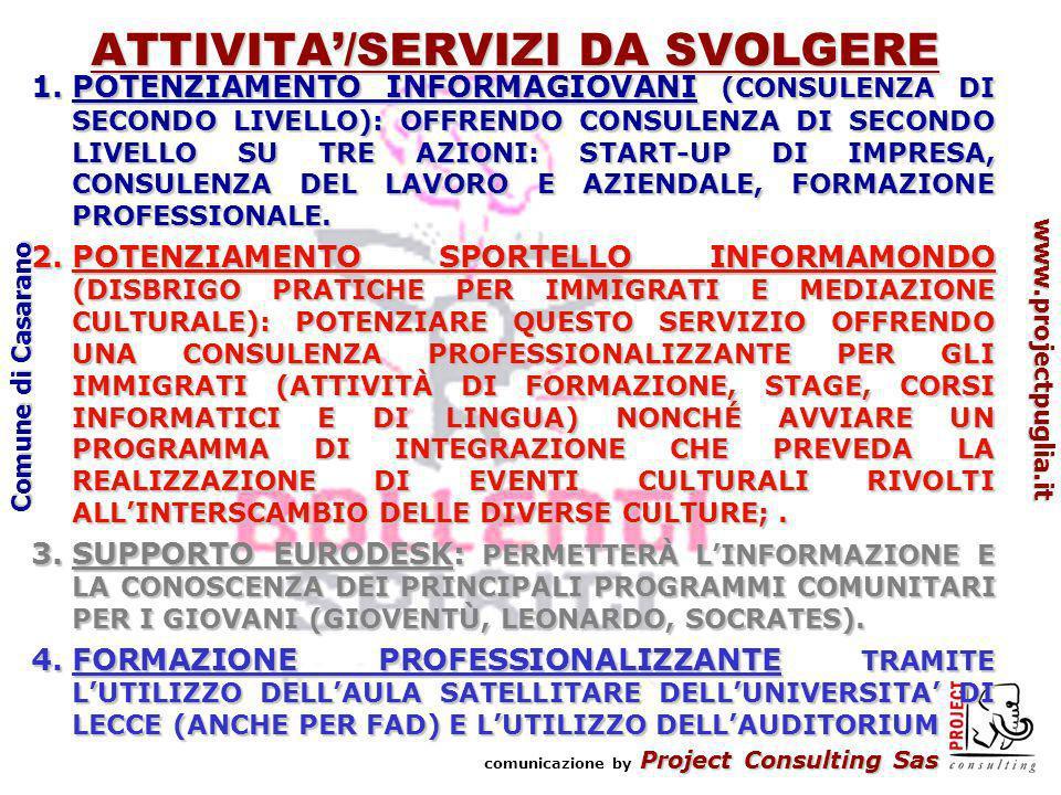 Project Consulting Sas comunicazione by Project Consulting Sas www.projectpuglia.it Comune di Casarano ATTIVITA/SERVIZI DA SVOLGERE 1.POTENZIAMENTO INFORMAGIOVANI (CONSULENZA DI SECONDO LIVELLO): OFFRENDO CONSULENZA DI SECONDO LIVELLO SU TRE AZIONI: START-UP DI IMPRESA, CONSULENZA DEL LAVORO E AZIENDALE, FORMAZIONE PROFESSIONALE.