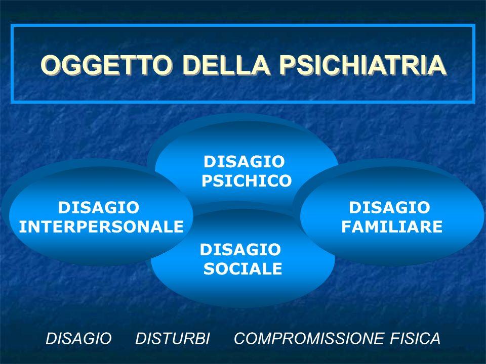DISAGIO PSICHICO DISAGIO SOCIALE DISAGIO INTERPERSONALE DISAGIO FAMILIARE OGGETTO DELLA PSICHIATRIA DISAGIO DISTURBI COMPROMISSIONE FISICA