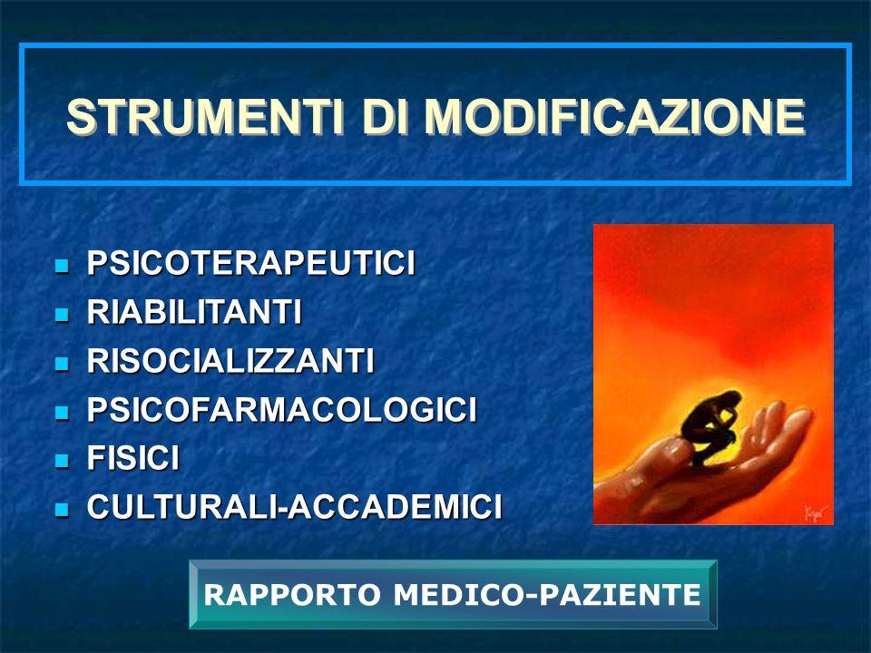 STRUMENTI DI MODIFICAZIONE PSICOTERAPEUTICI PSICOTERAPEUTICI RIABILITANTI RIABILITANTI RISOCIALIZZANTI RISOCIALIZZANTI PSICOFARMACOLOGICI PSICOFARMACO