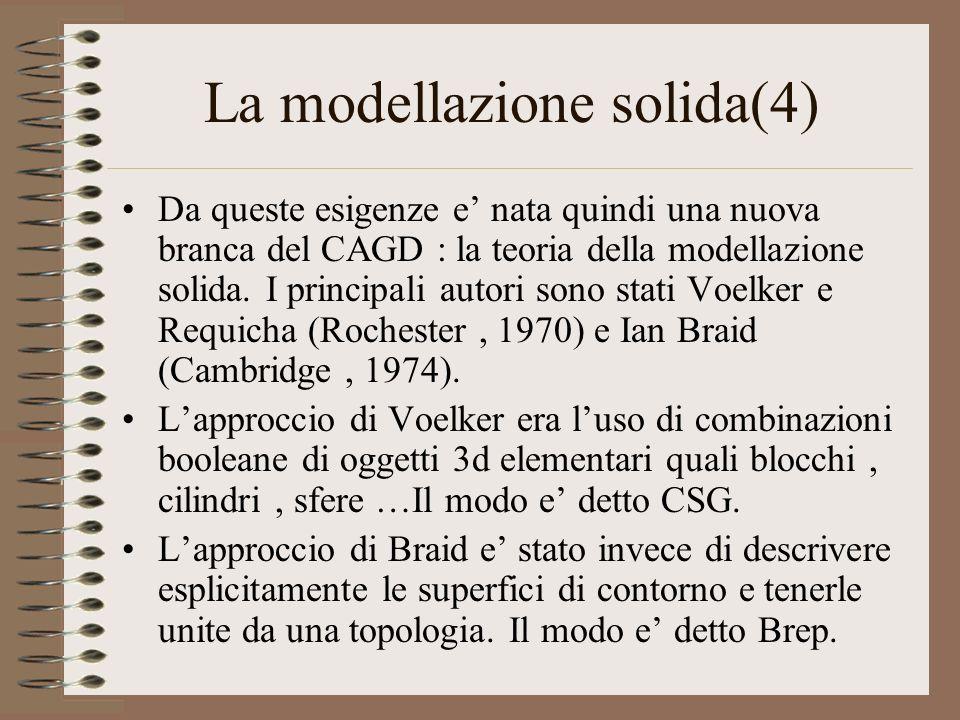La modellazione solida(4) Da queste esigenze e nata quindi una nuova branca del CAGD : la teoria della modellazione solida. I principali autori sono s