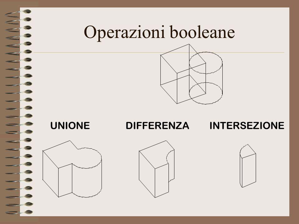 Operazioni booleane UNIONEDIFFERENZAINTERSEZIONE