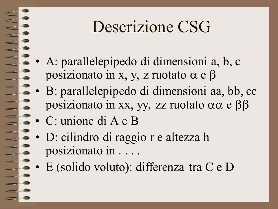 Descrizione CSG A: parallelepipedo di dimensioni a, b, c posizionato in x, y, z ruotato e B: parallelepipedo di dimensioni aa, bb, cc posizionato in x