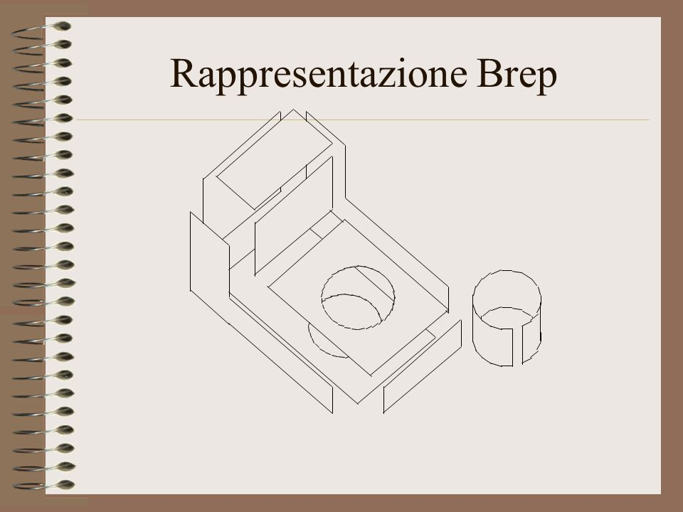 Rappresentazione Brep