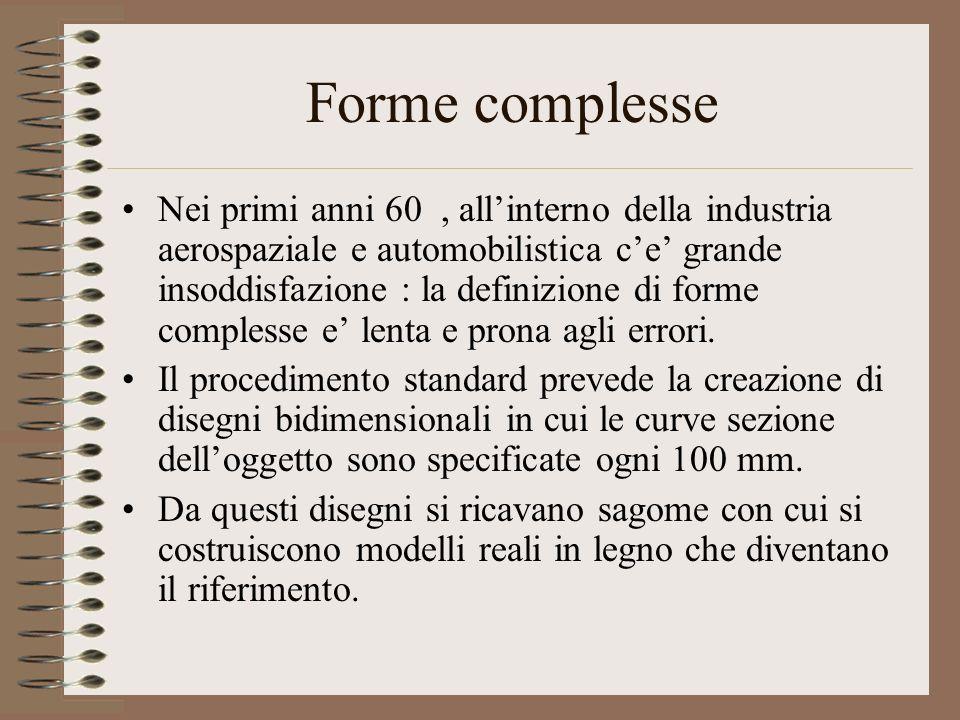 Forme complesse Nei primi anni 60, allinterno della industria aerospaziale e automobilistica ce grande insoddisfazione : la definizione di forme compl