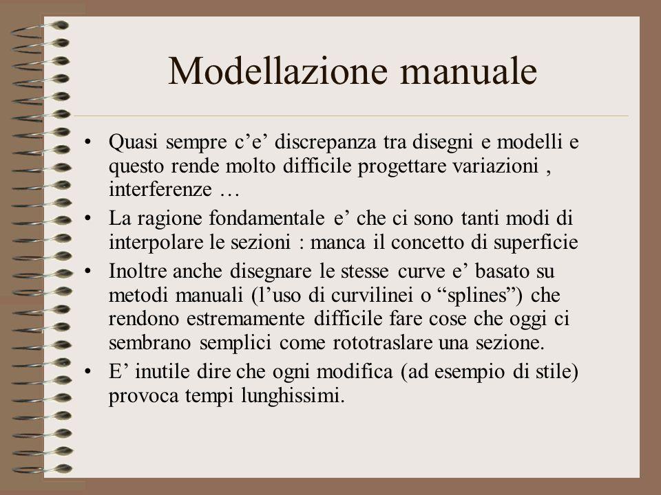 Modellazione manuale Quasi sempre ce discrepanza tra disegni e modelli e questo rende molto difficile progettare variazioni, interferenze … La ragione