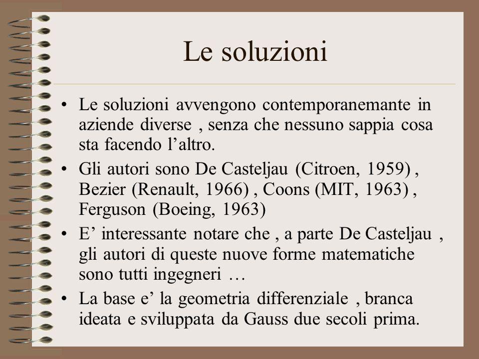 Da Bezier a Nurbs Soluzione di Bezier : concetto di polo o punto di controllo.