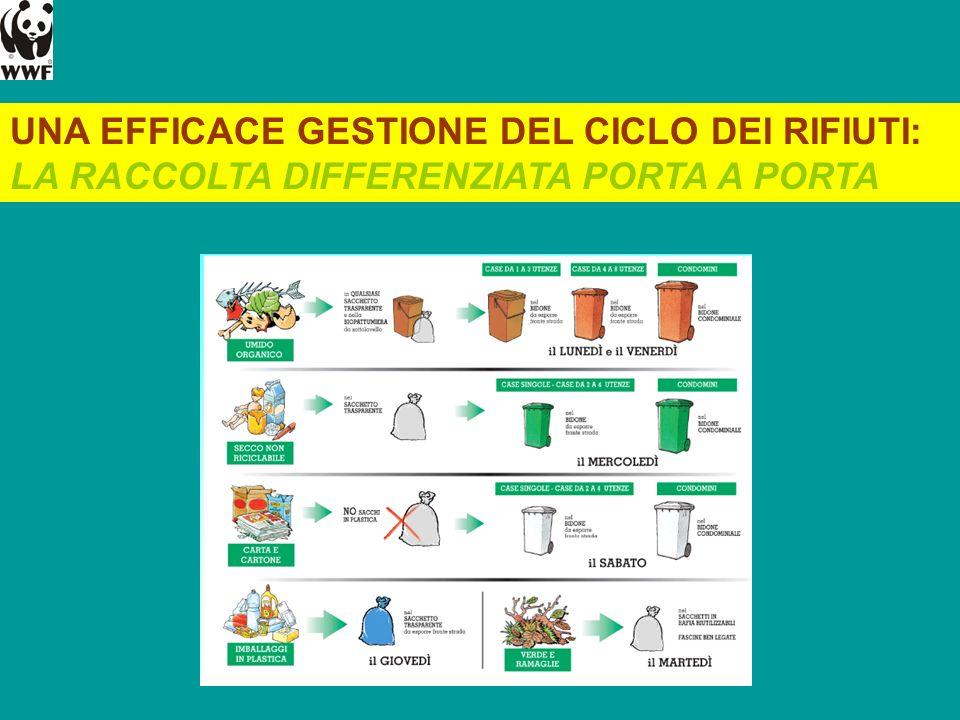 La produzione RSU in Italia UNA EFFICACE GESTIONE DEL CICLO DEI RIFIUTI: LA RACCOLTA DIFFERENZIATA PORTA A PORTA
