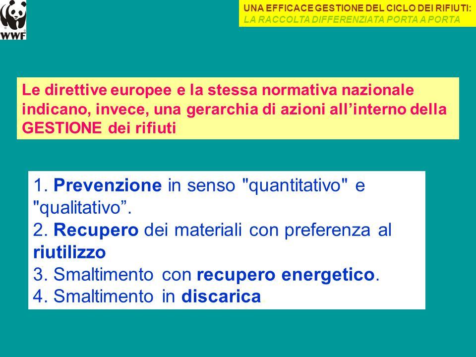 Le direttive europee e la stessa normativa nazionale indicano, invece, una gerarchia di azioni allinterno della GESTIONE dei rifiuti 1. Prevenzione in